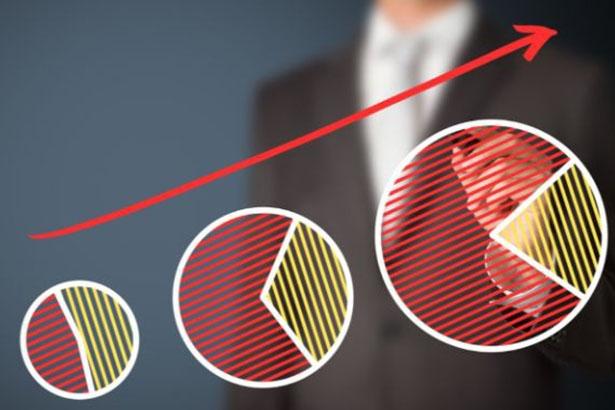 Trois diagrammes circulaires montrant une évolution positive